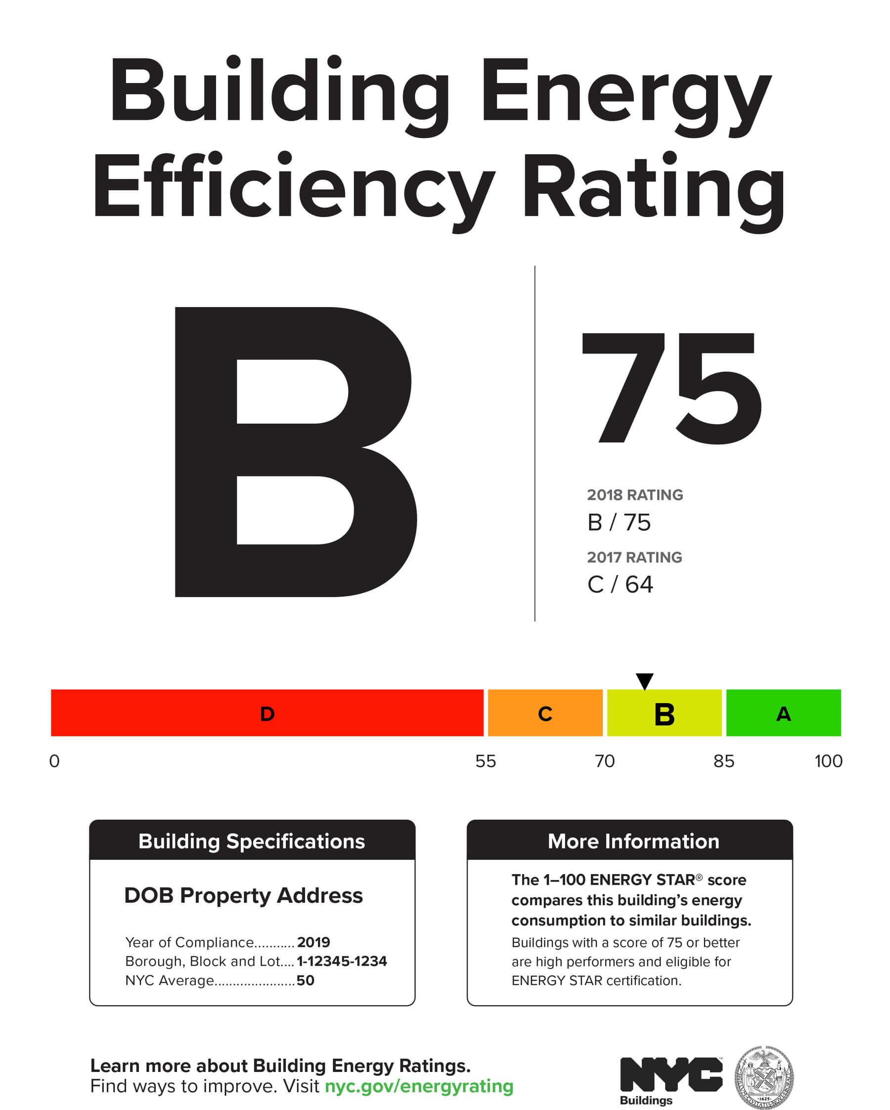 Energy Efficiency Grade Card